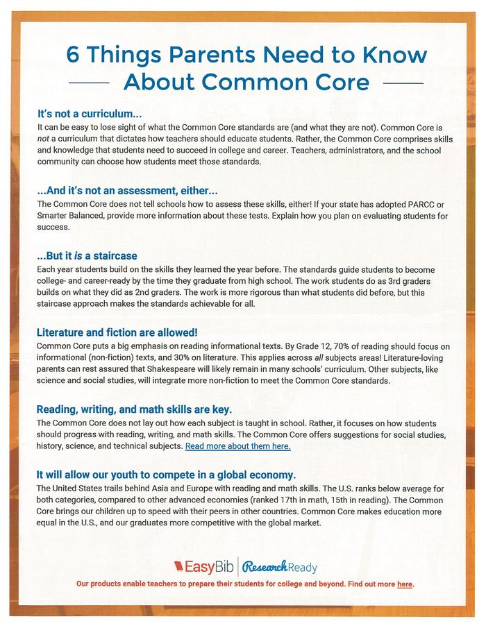6 Things Parents Need to Know About Common Core